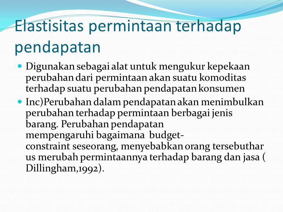 Elastisitas permintaan terhadap pendapatan