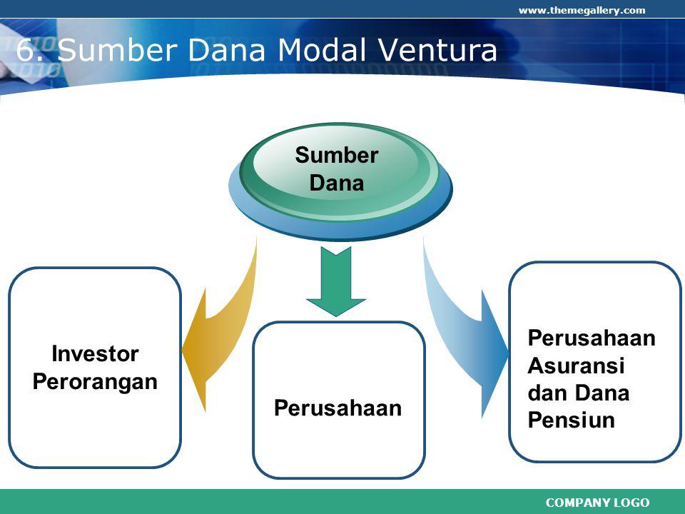 6. Sumber Dana Modal Ventura
