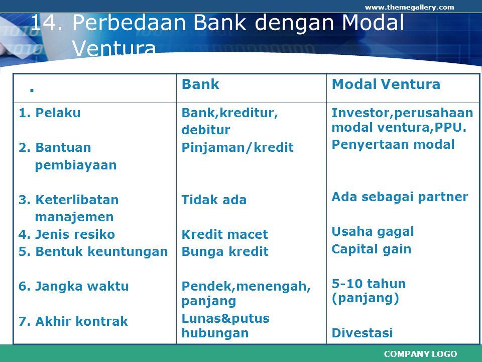 14. Perbedaan Bank dengan Modal Ventura
