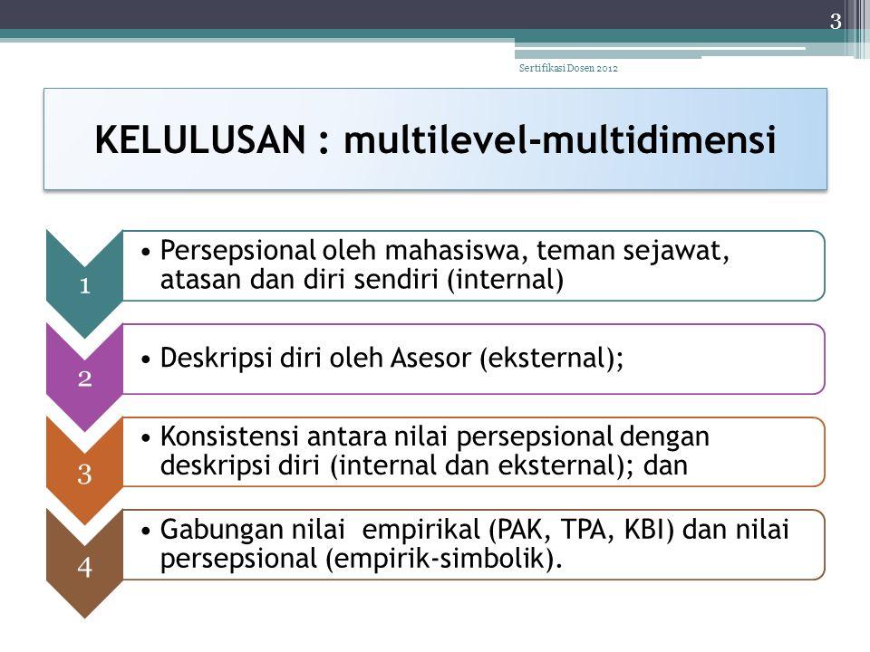 KELULUSAN : multilevel-multidimensi