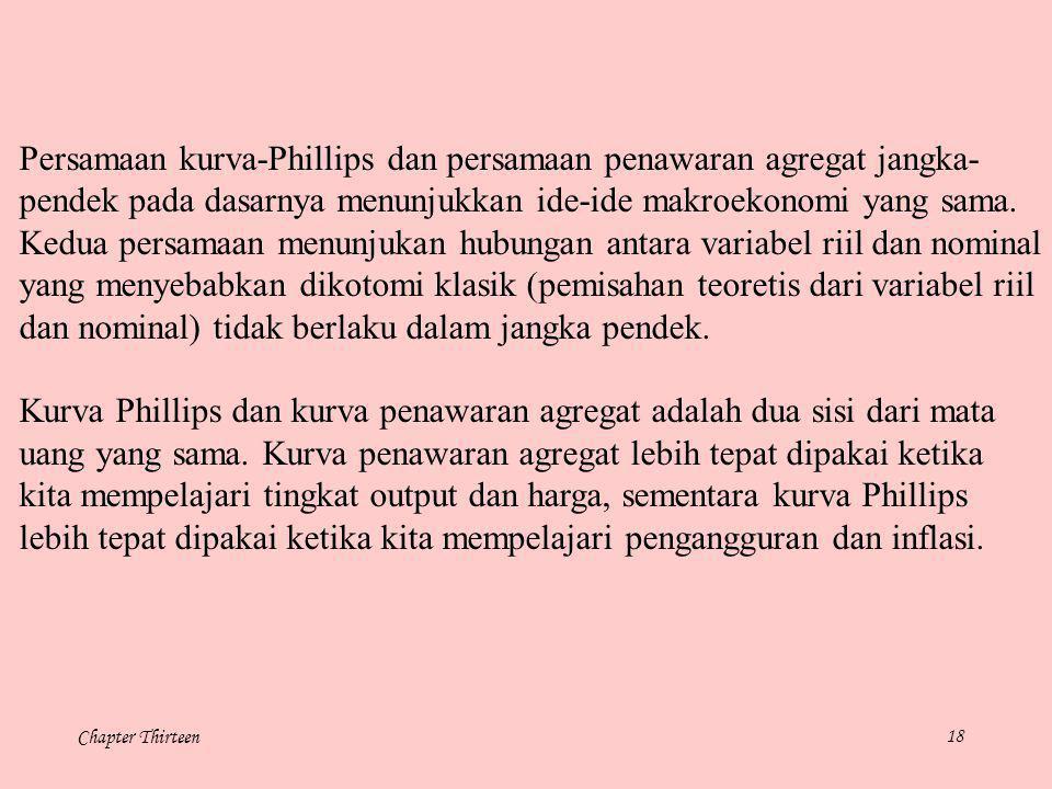 Persamaan kurva-Phillips dan persamaan penawaran agregat jangka-
