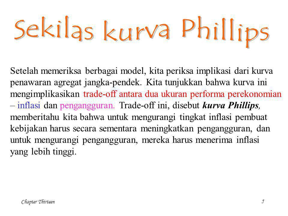 Sekilas kurva Phillips