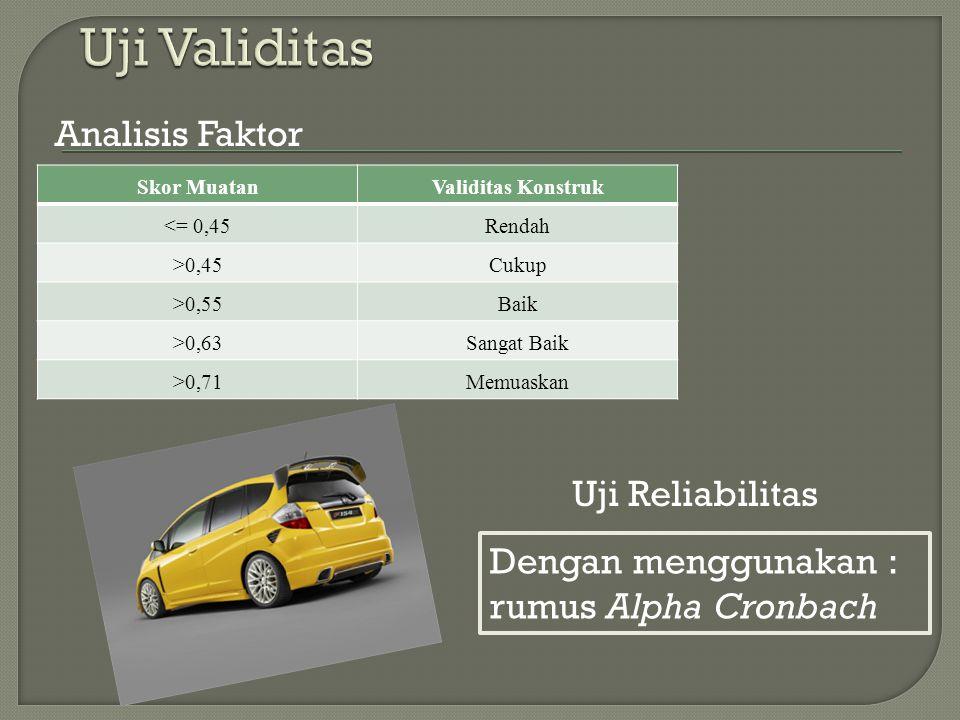 Uji Validitas Analisis Faktor Uji Reliabilitas Dengan menggunakan :