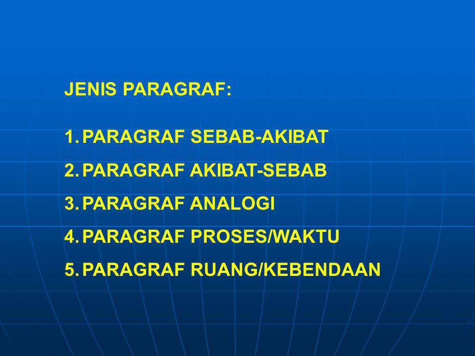 JENIS PARAGRAF: PARAGRAF SEBAB-AKIBAT. PARAGRAF AKIBAT-SEBAB. PARAGRAF ANALOGI. PARAGRAF PROSES/WAKTU.