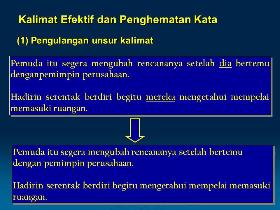 Kalimat Efektif dan Penghematan Kata
