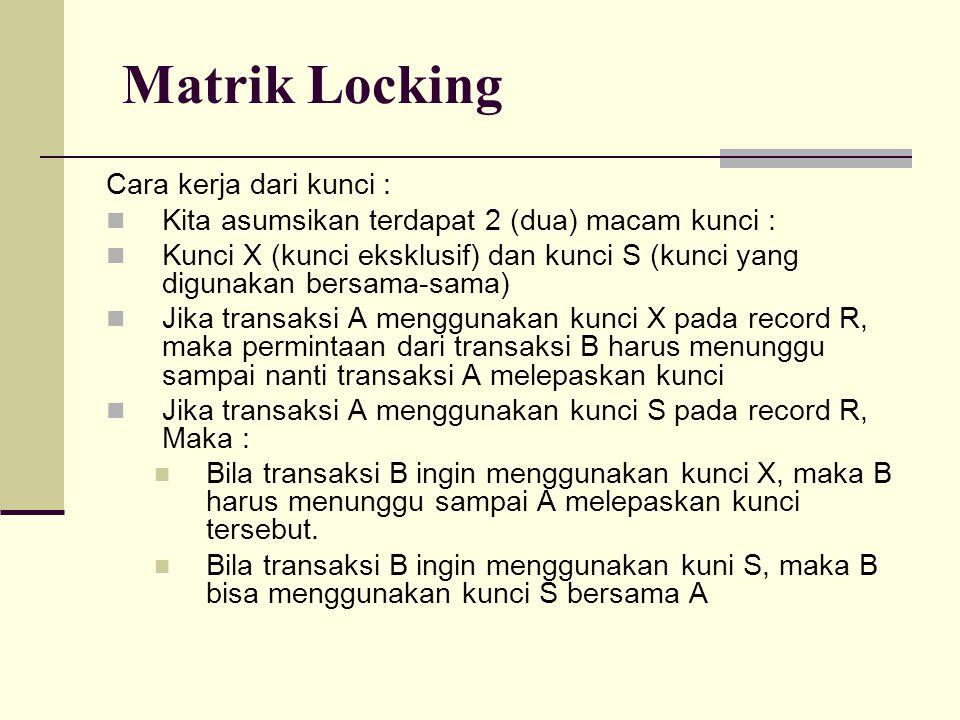 Matrik Locking Cara kerja dari kunci :
