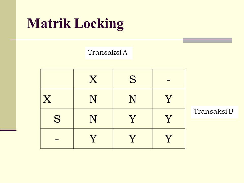 Matrik Locking Transaksi A X S - N Y Transaksi B