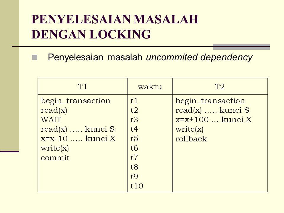 PENYELESAIAN MASALAH DENGAN LOCKING