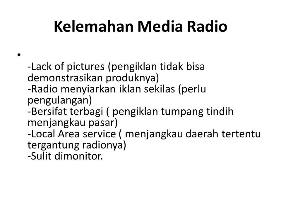 Kelemahan Media Radio