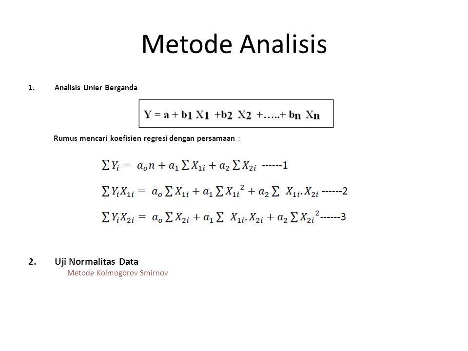 Metode Analisis 2. Uji Normalitas Data Analisis Linier Berganda