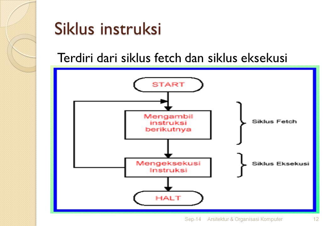 Siklus instruksi Terdiri dari siklus fetch dan siklus eksekusi Apr-17