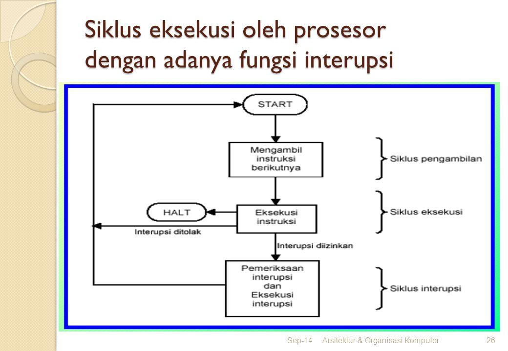 Siklus eksekusi oleh prosesor dengan adanya fungsi interupsi
