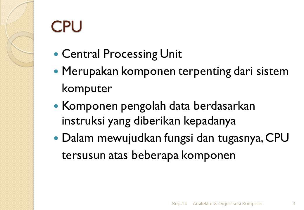 CPU Central Processing Unit Merupakan komponen terpenting dari sistem