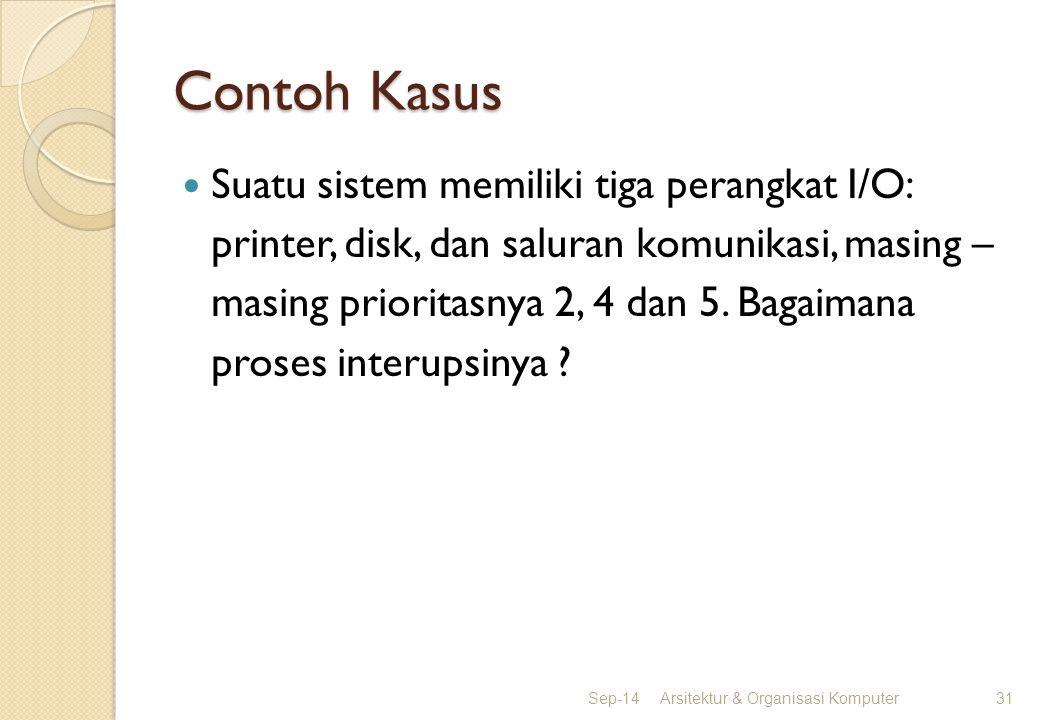Contoh Kasus Suatu sistem memiliki tiga perangkat I/O: