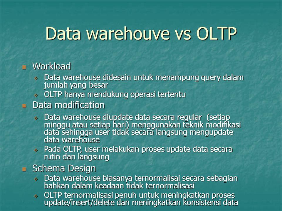 Data warehouve vs OLTP Workload Data modification Schema Design