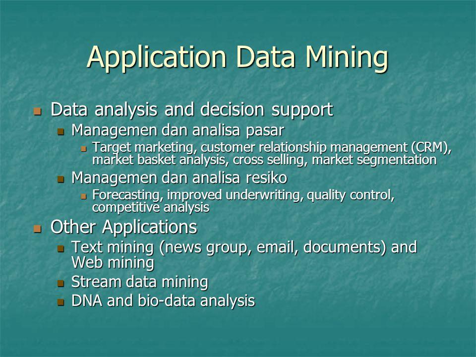 Application Data Mining