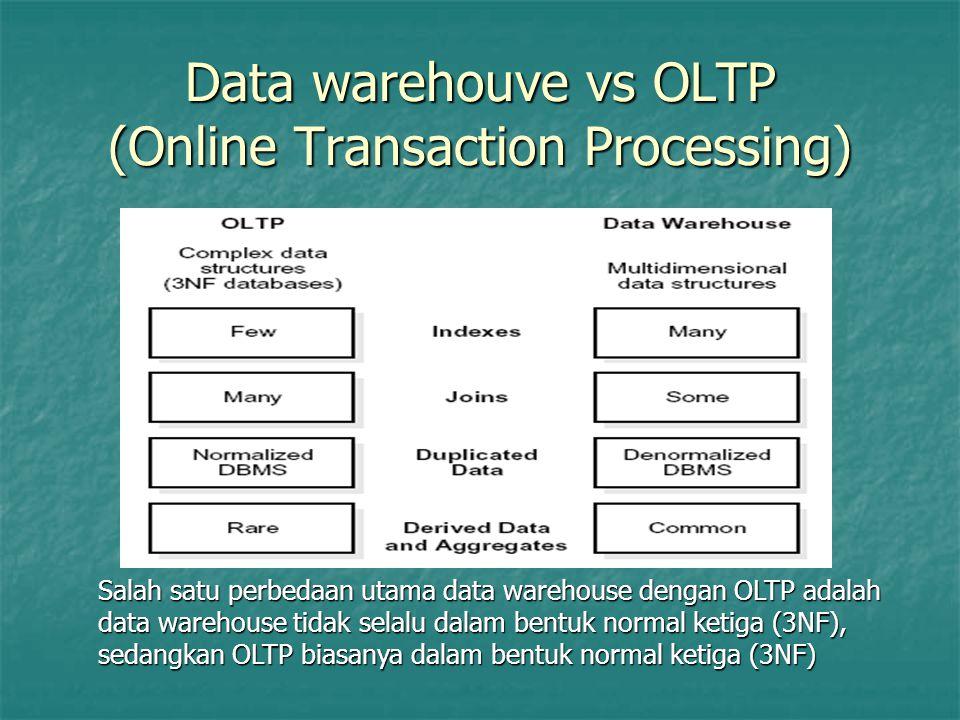 Data warehouve vs OLTP (Online Transaction Processing)