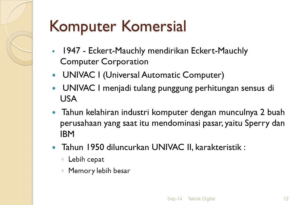 Komputer Komersial UNIVAC I (Universal Automatic Computer)