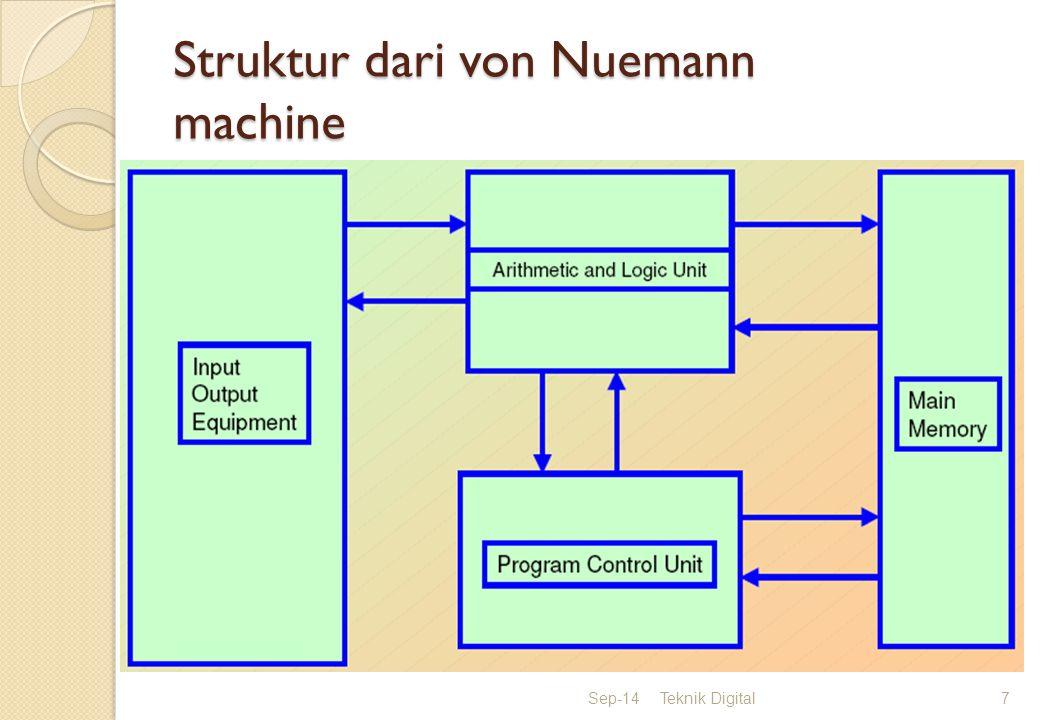 Struktur dari von Nuemann machine