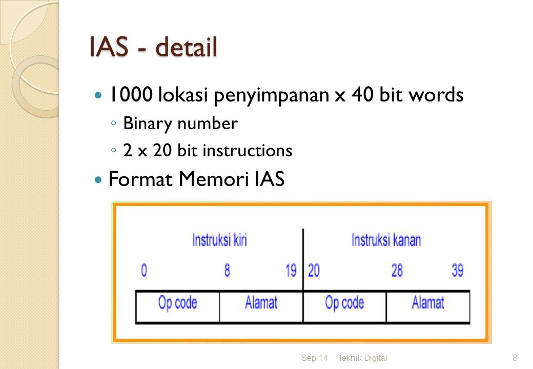 IAS - detail 1000 lokasi penyimpanan x 40 bit words Format Memori IAS