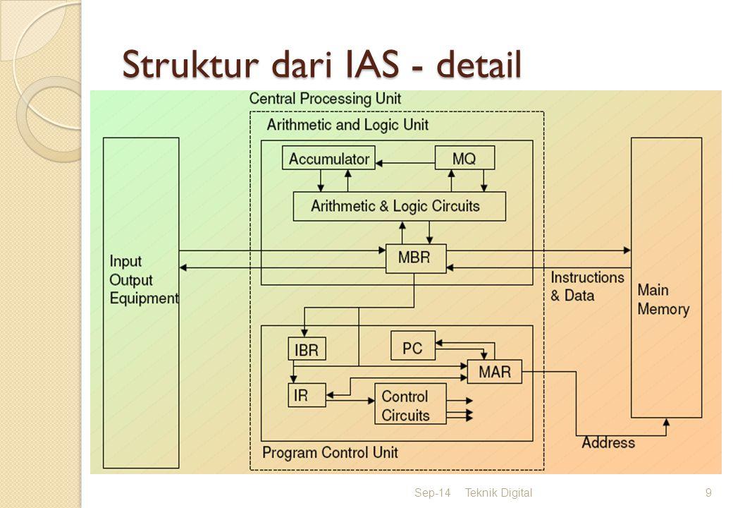 Struktur dari IAS - detail
