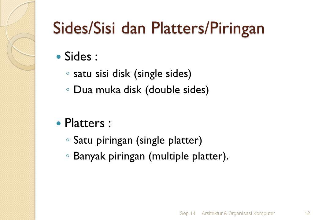 Sides/Sisi dan Platters/Piringan