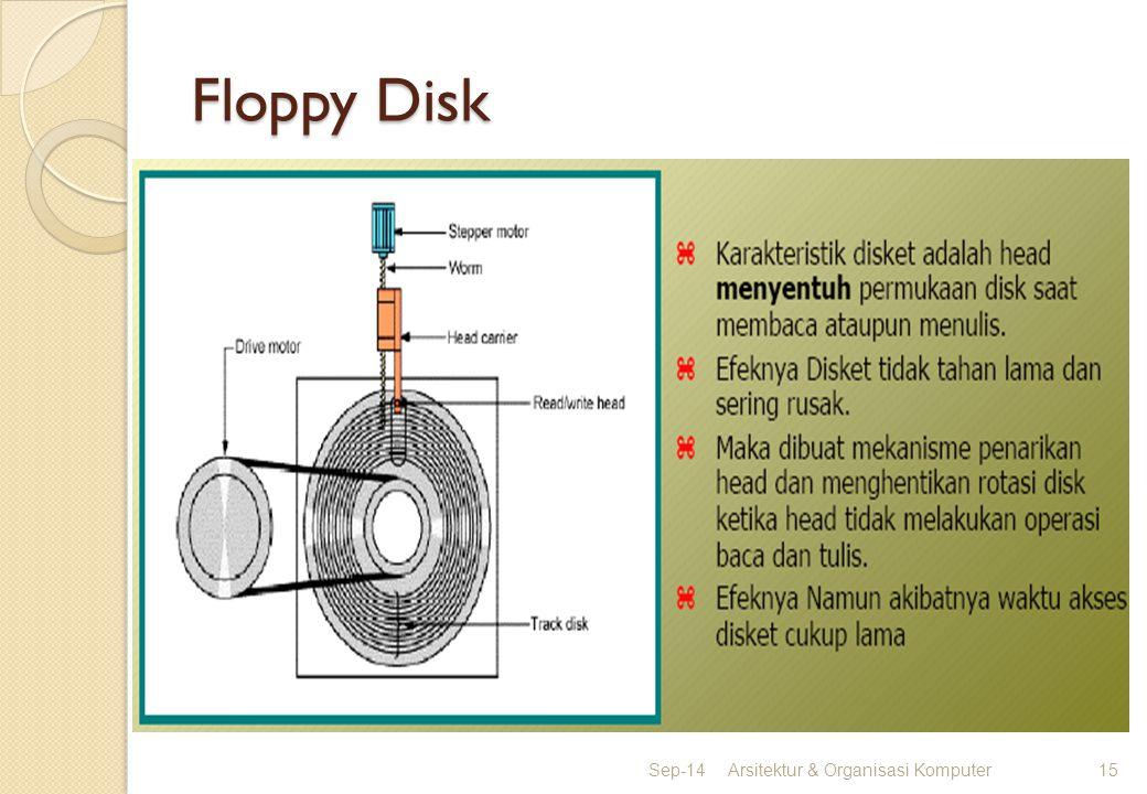 Floppy Disk Apr-17 Arsitektur & Organisasi Komputer