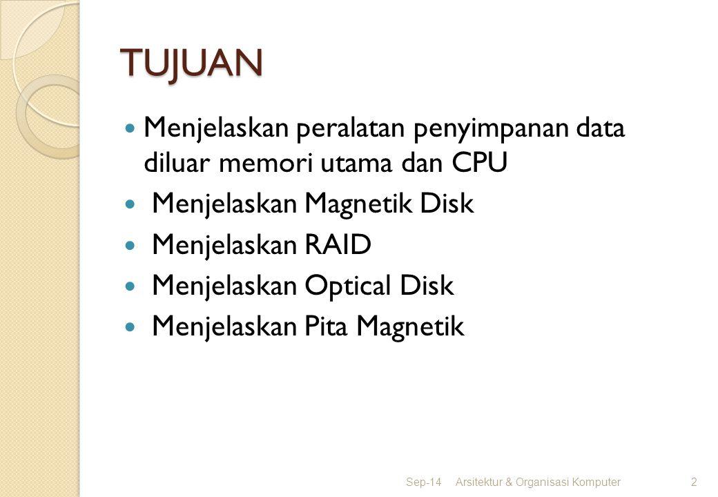 TUJUAN Menjelaskan peralatan penyimpanan data diluar memori utama dan CPU. Menjelaskan Magnetik Disk.