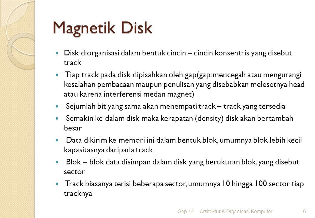Magnetik Disk Disk diorganisasi dalam bentuk cincin – cincin konsentris yang disebut track.