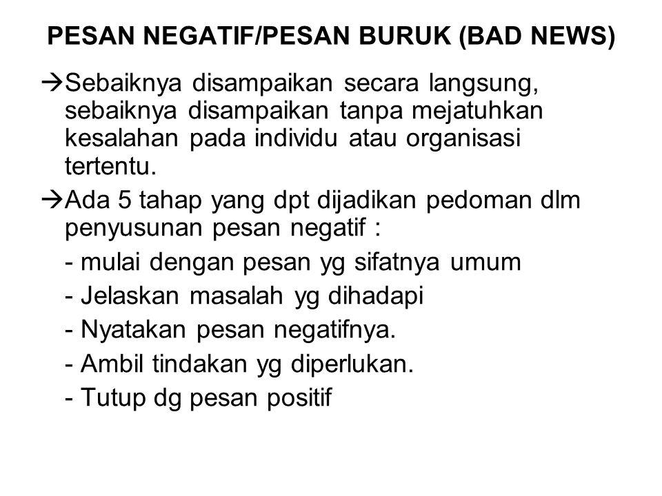 PESAN NEGATIF/PESAN BURUK (BAD NEWS)