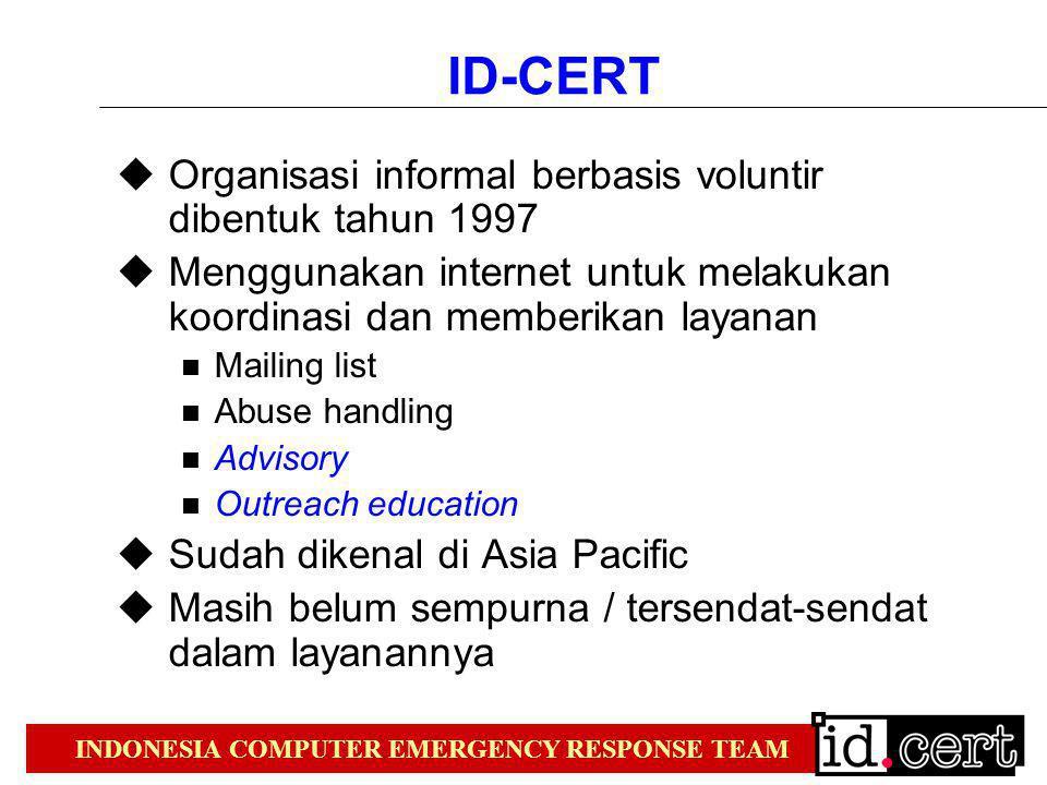 ID-CERT Organisasi informal berbasis voluntir dibentuk tahun 1997