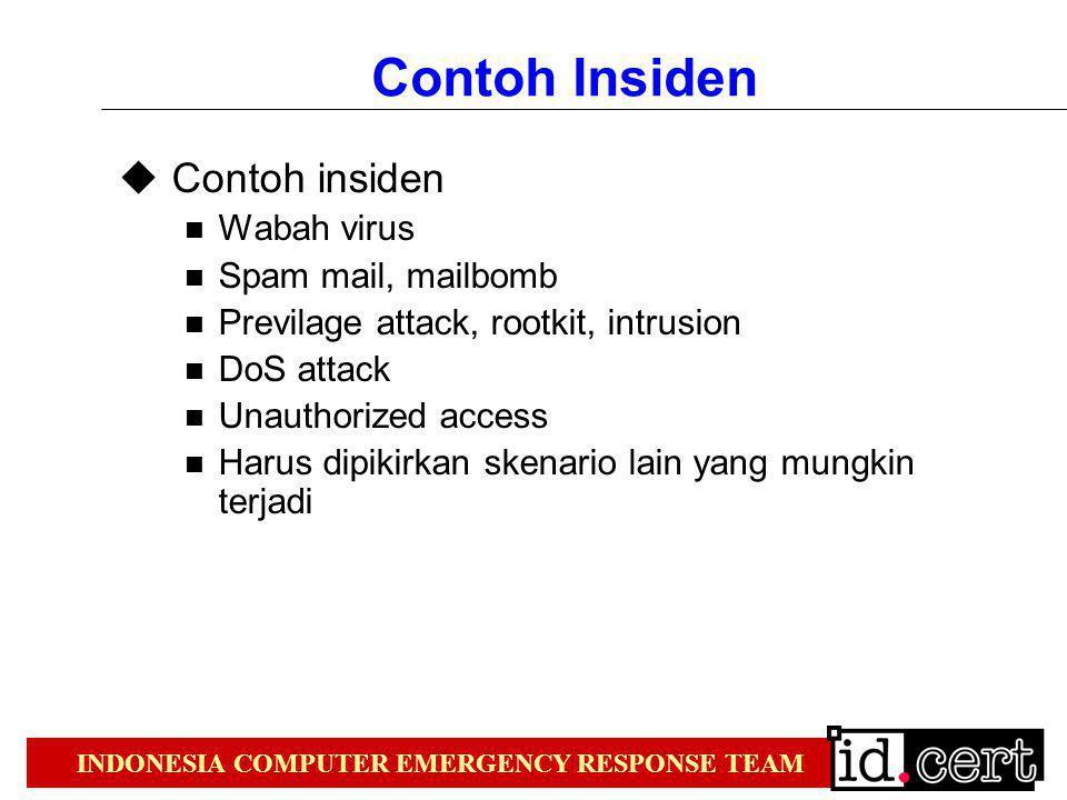 Contoh Insiden Contoh insiden Wabah virus Spam mail, mailbomb