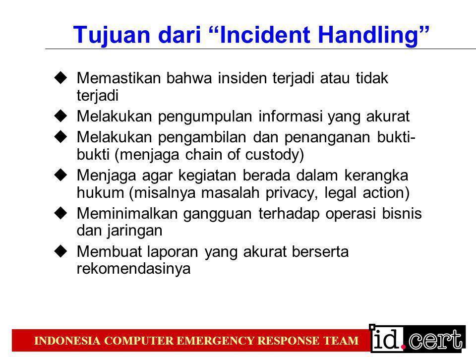 Tujuan dari Incident Handling
