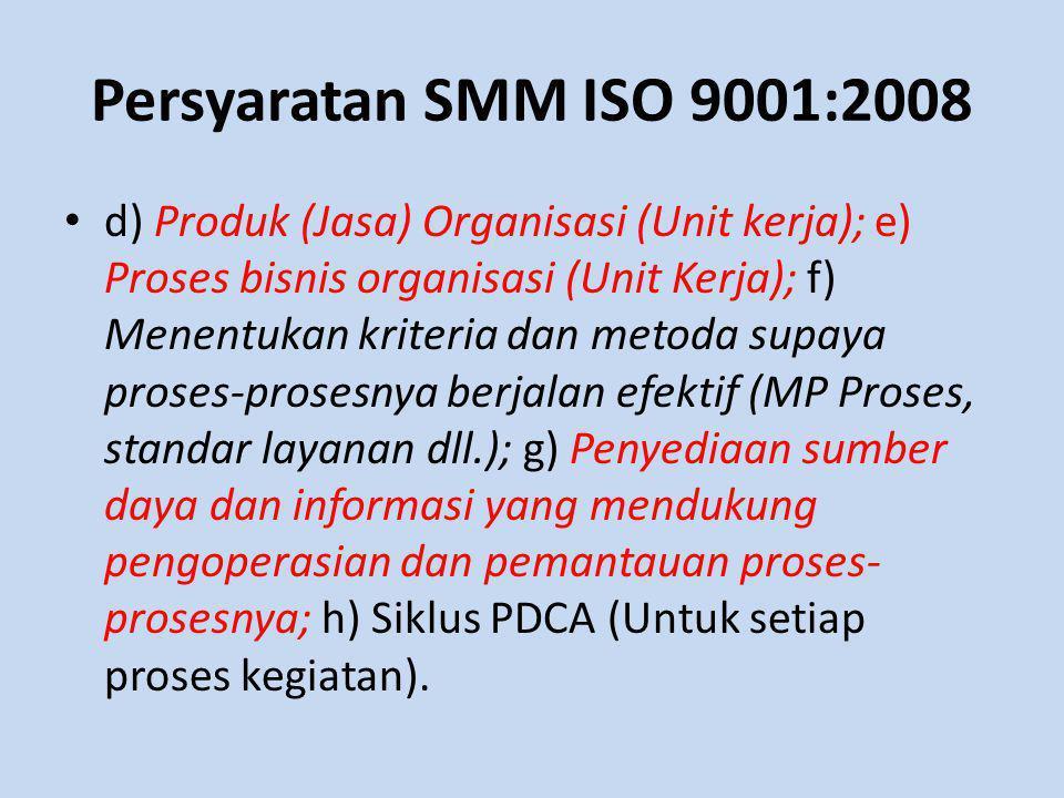 Persyaratan SMM ISO 9001:2008
