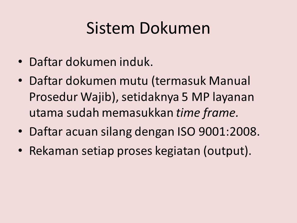 Sistem Dokumen Daftar dokumen induk.