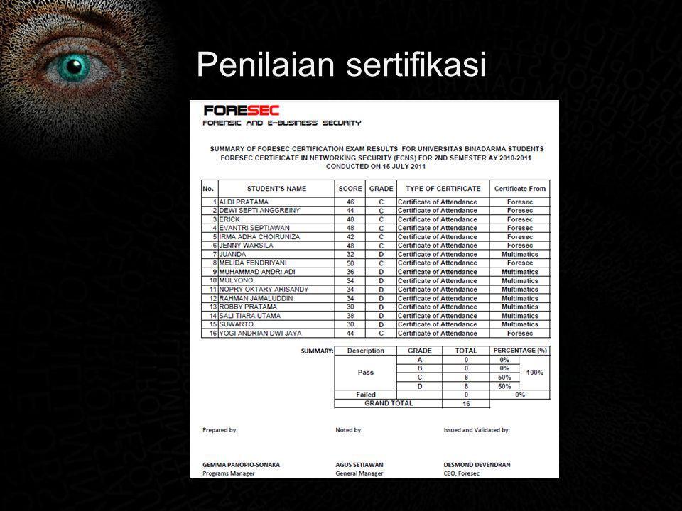 Penilaian sertifikasi