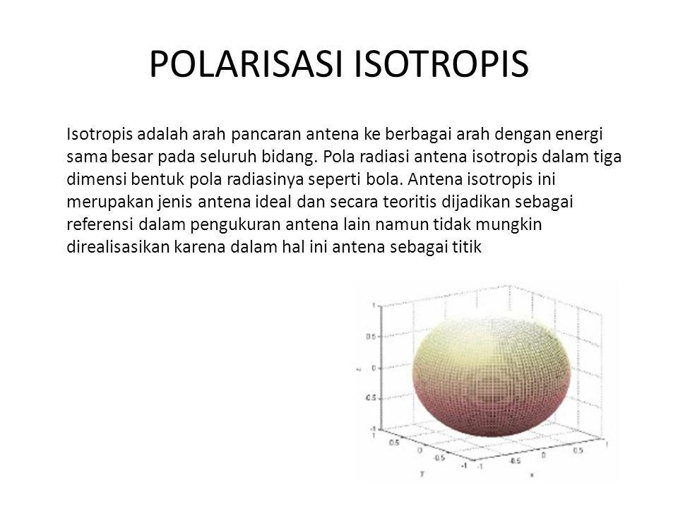 POLARISASI ISOTROPIS