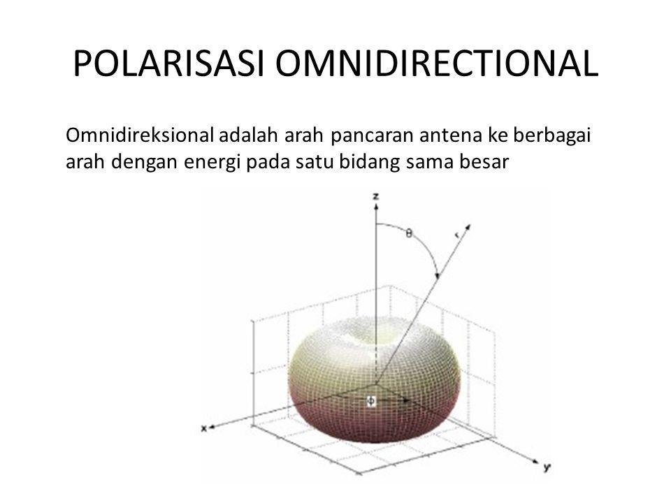 POLARISASI OMNIDIRECTIONAL