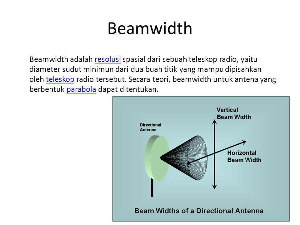 Beamwidth