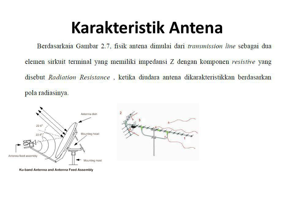 Karakteristik Antena
