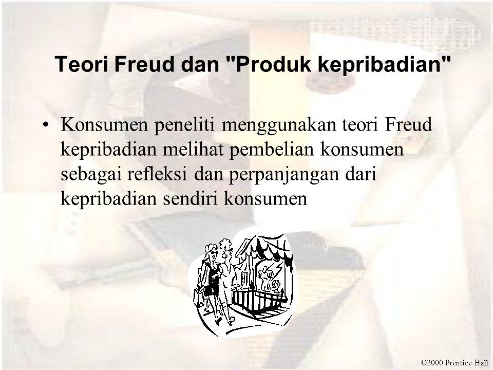 Teori Freud dan Produk kepribadian