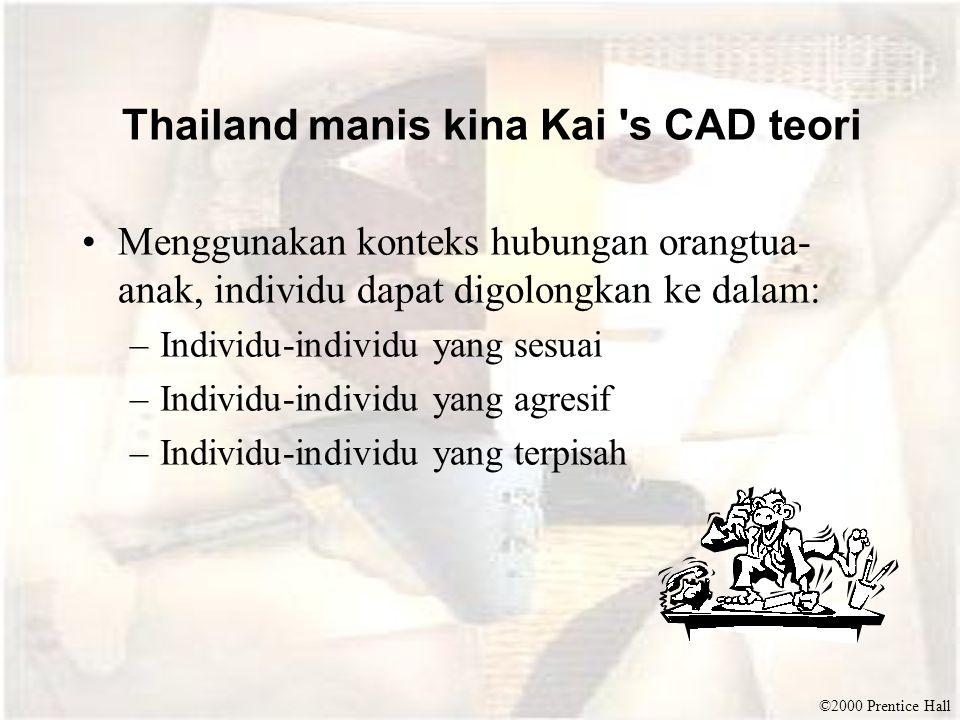Thailand manis kina Kai s CAD teori
