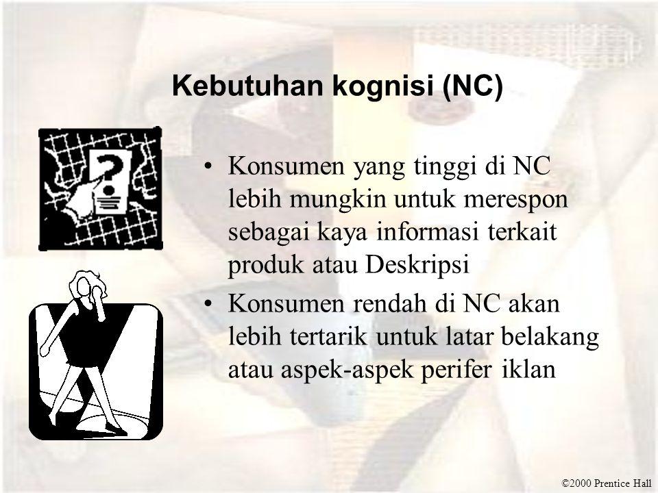 Kebutuhan kognisi (NC)