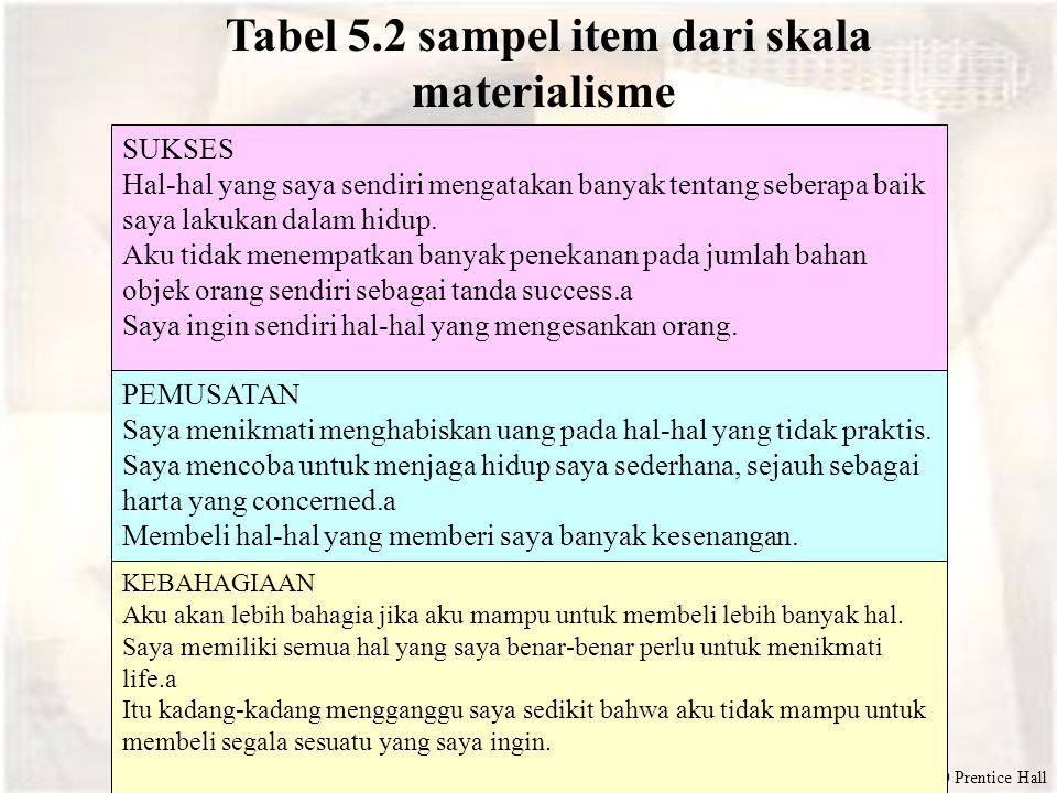 Tabel 5.2 sampel item dari skala materialisme