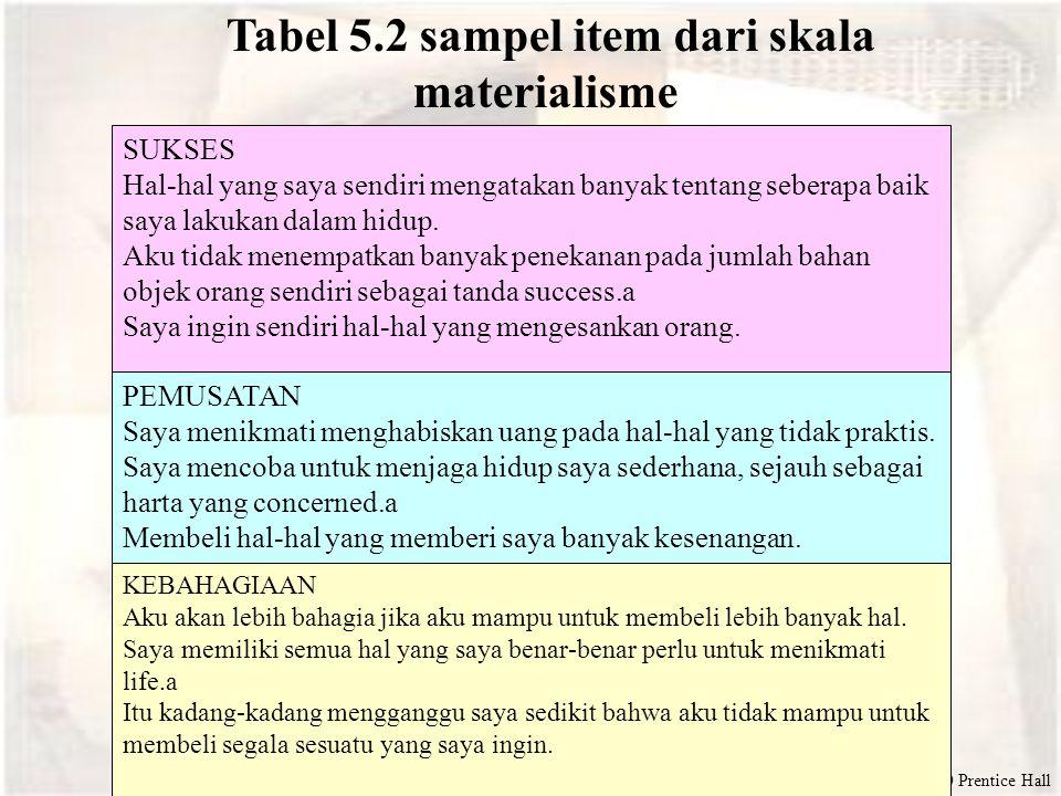 Tabel 5.2 sampel item dari skala materialisme