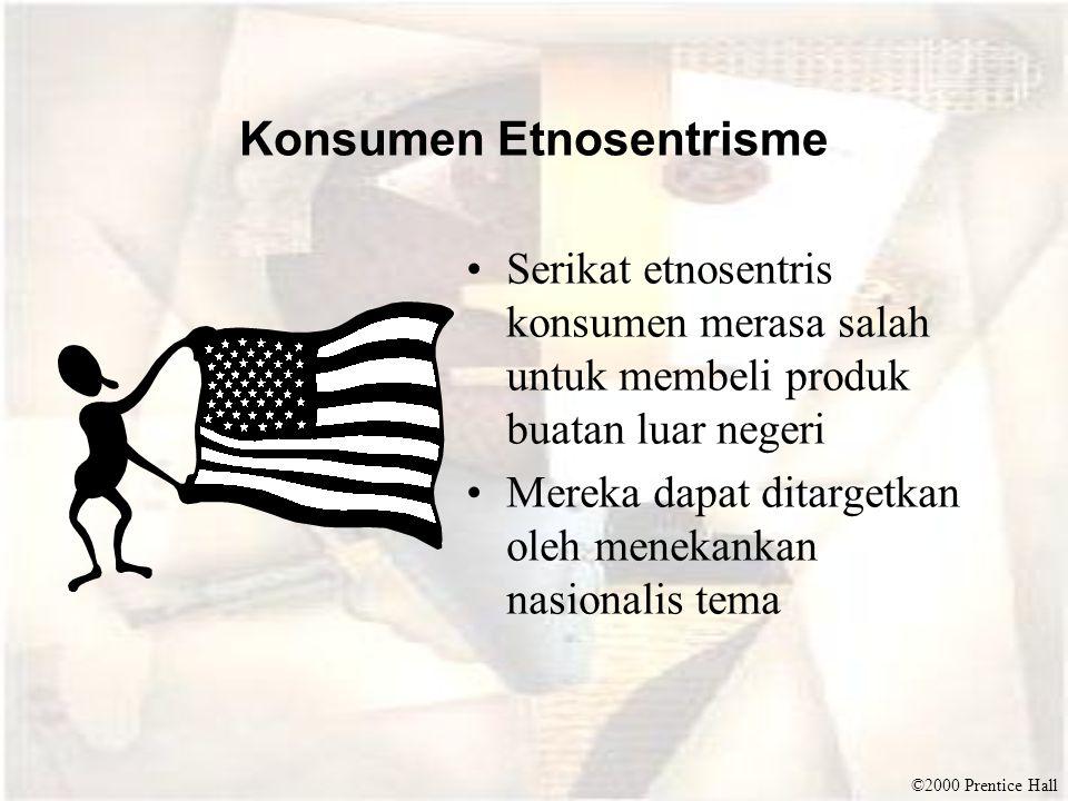Konsumen Etnosentrisme