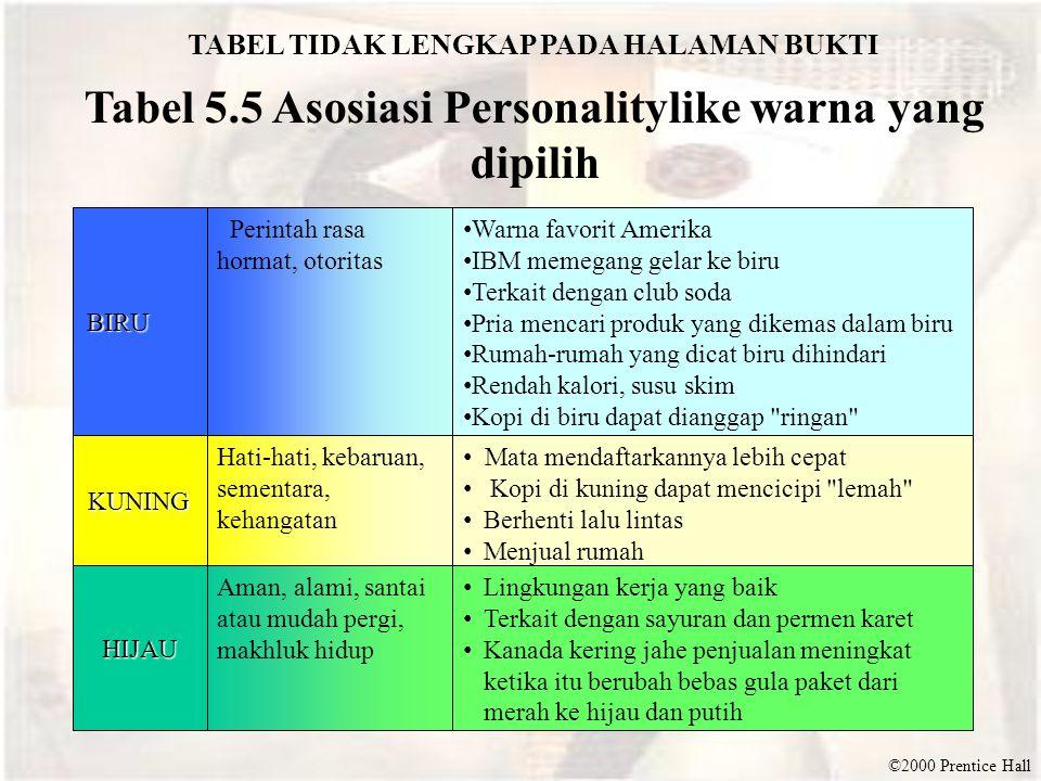 Tabel 5.5 Asosiasi Personalitylike warna yang dipilih