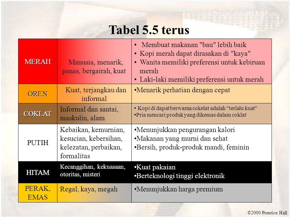 Tabel 5.5 terus MERAH Manusia, menarik, panas, bergairah, kuat
