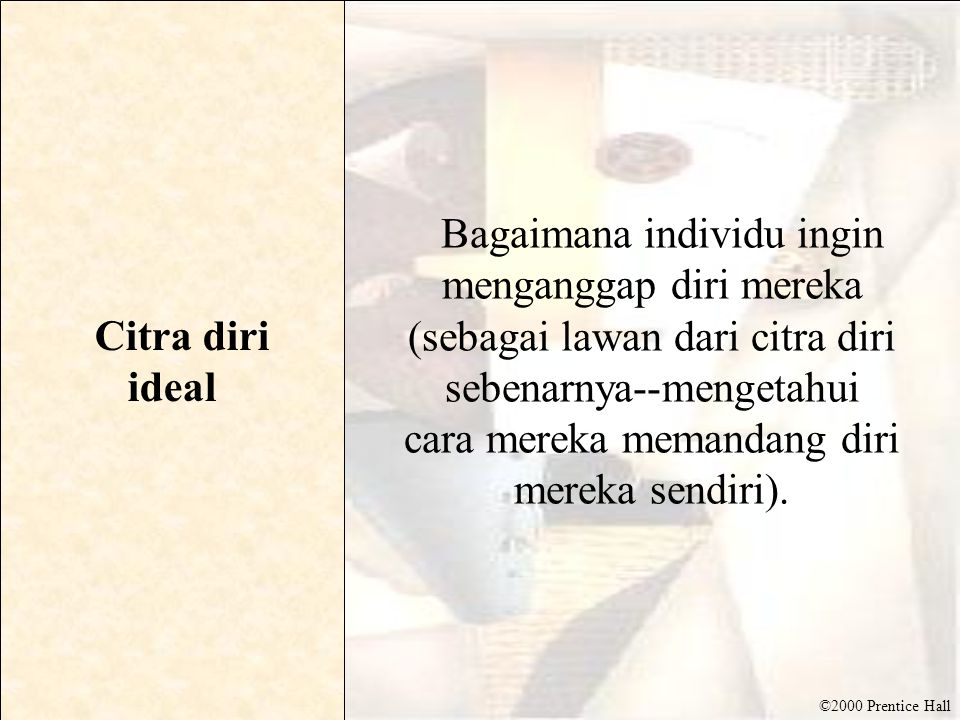 Citra diri ideal