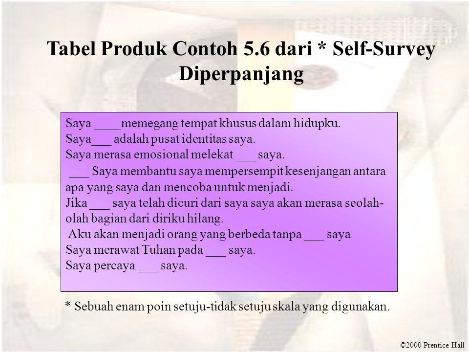 Tabel Produk Contoh 5.6 dari * Self-Survey Diperpanjang